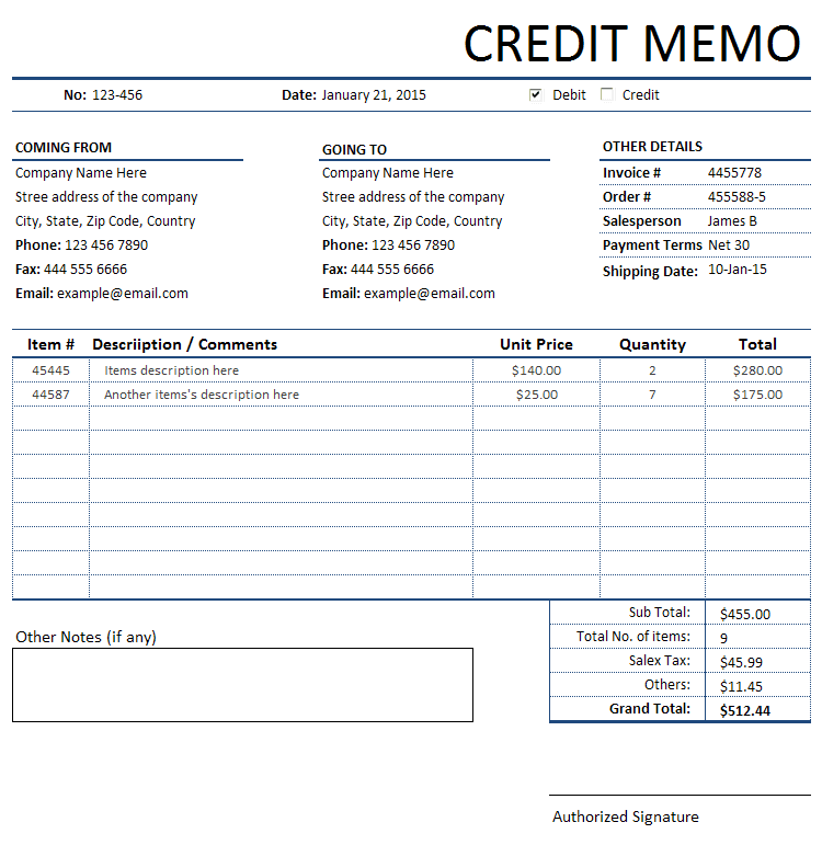 Credit MemorandumMemo Invoice Sales Invoices – Credit Memo Sample